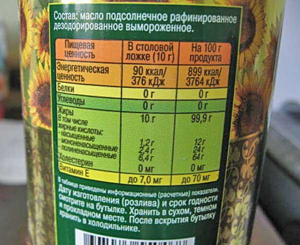 Калории и пища. Указатель калорийности на продуктах.