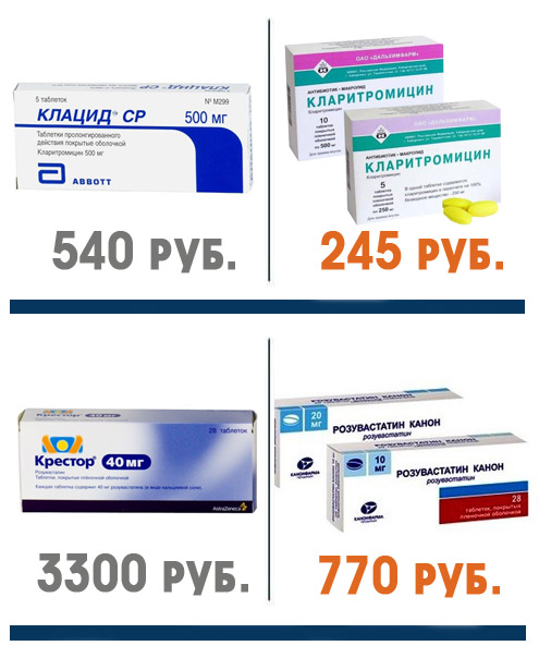 Более дешёвые аналоги дорогих лекарств