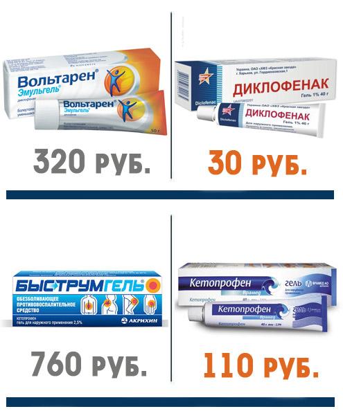 Дженерики - недорогие аналоги дорогих лекарств
