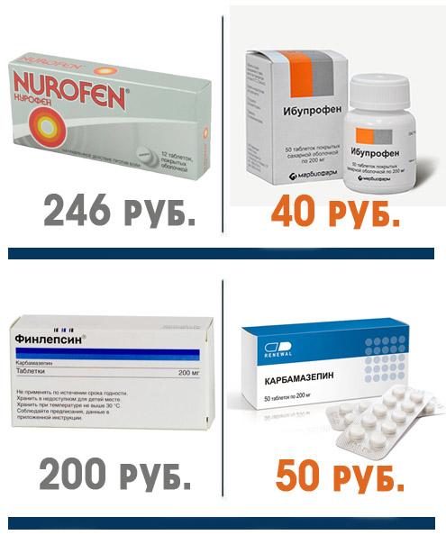 Дженерики нурофена и финлепсина