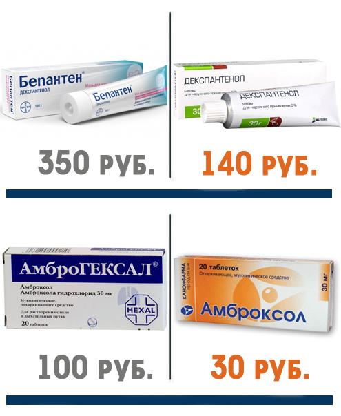 Аналоги бепантена и амброгексала