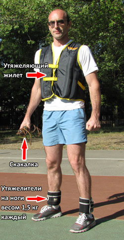 Оборудование для занятий калистеникой: утяжелители на ноги, скакалка, утяжеляющий жилет