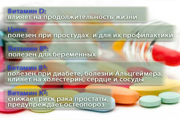 Действительно полезные витамины