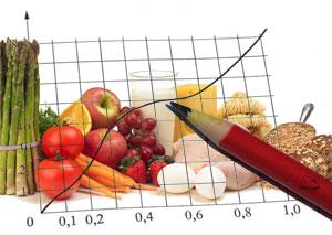 Физиологические нормы питания