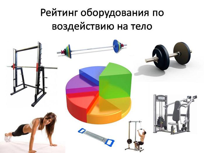 Упражнения с гантелями, гантельная гимнастика, рейтинг нагрузки