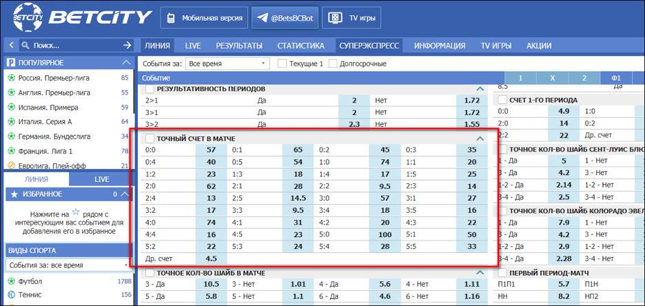 Разнообразией позиций в маркете на точный счет в хоккее.
