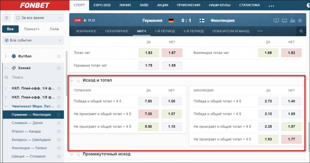 """Комбинированный маркет """"Исход и тотал"""" на матч """"Германия - Финляндия""""."""