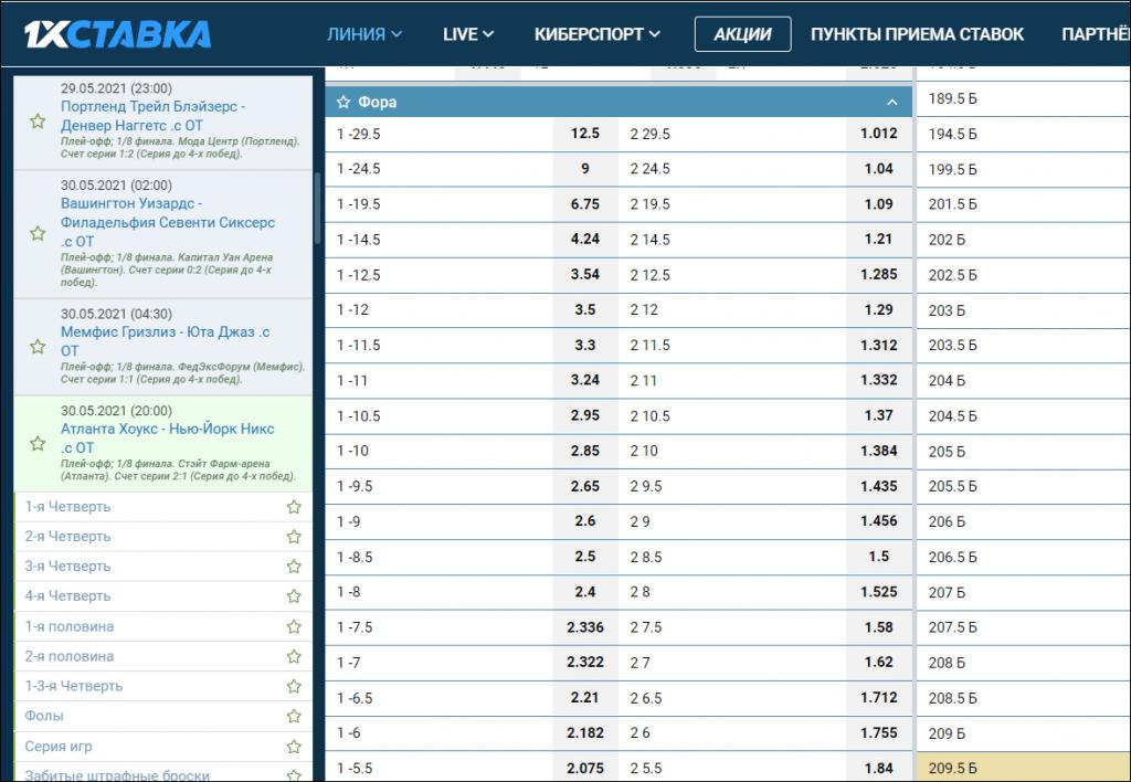 """Игровые рынки на баскетбольные форы в мачте """"Атланта Хоукс - Нью-Йорк Никс""""."""