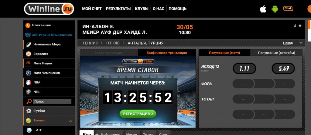 Ставки на исход теннисного матча между Ин-Албон и Мейер.