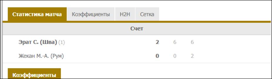 """Результат встречи """"Эрат - Жекан""""."""
