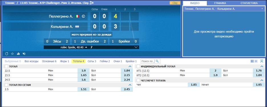 Роспись на теннисный матч между Паллегро и Кольярини в букмекерской конторе.