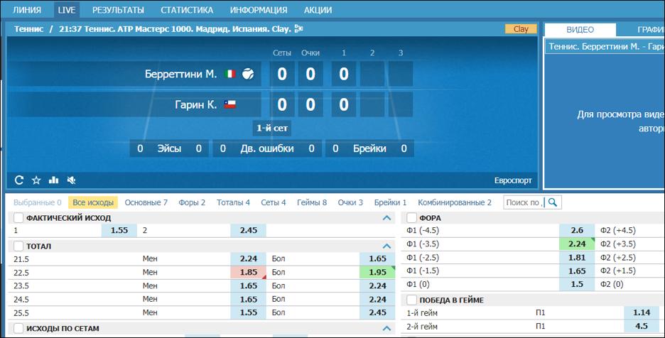 """Применение стратегии ставок на точный счет на примере теннисного матча """"Берретини - Гарин""""."""