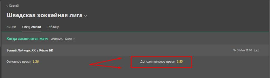 "Ставка на ""овертайм"" в матче ""Лейкерс - Регле""."