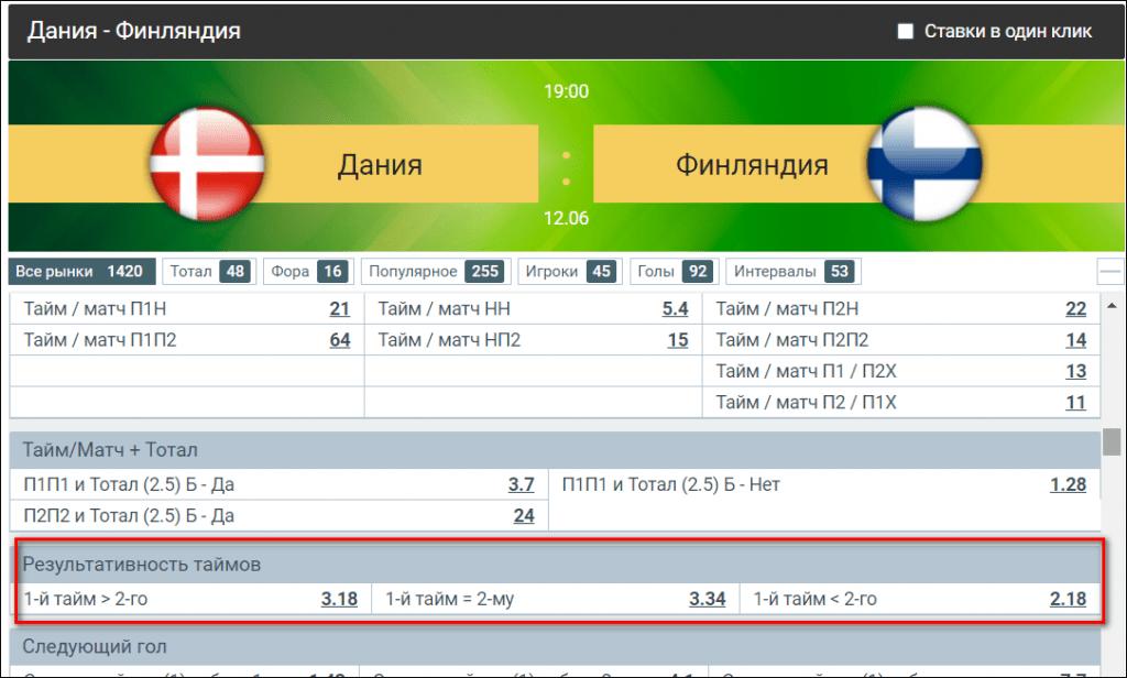 """Ставки на результативность таймов в матче """"Дания - Финляндия""""."""