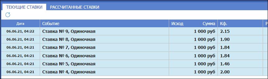 Пример серии ставок флэтом в 1000 рублей (1% от банка в 100 000 рублей).