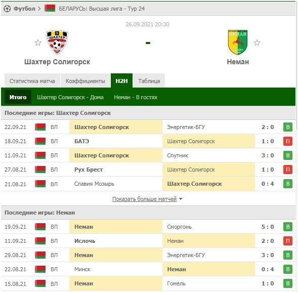 Kak-rasschitivaetsya-total-v-futbole-1