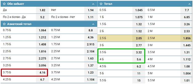 total-bolshe-3.75-v-futbole-2