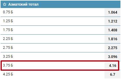 total-bolshe-3.75-v-futbole-1
