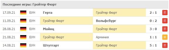 total-bolshe-5.5-chto-znachit-4