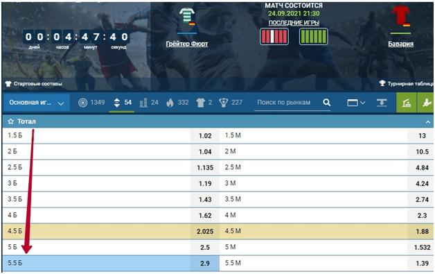 total-bolshe-5.5-chto-znachit-1