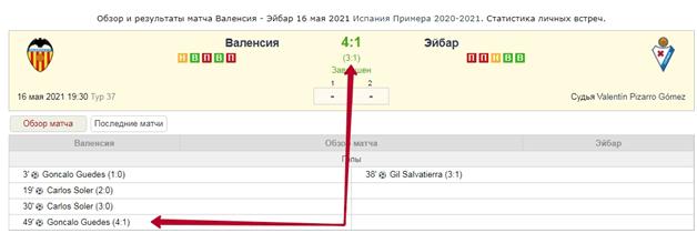 total-menshe-2.25-v-futbole-2