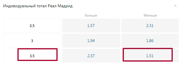total-menshe-3.5-v-futbole-2