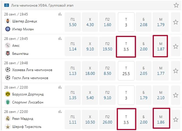 total-menshe-3.5-v-futbole-1