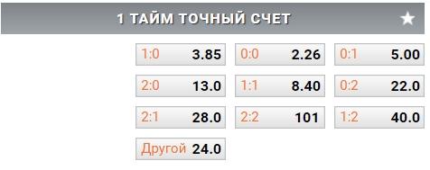 tochnii-schet-lyuboi-drugoi-2