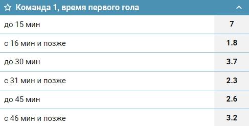 vremya-pervogo-gola-3