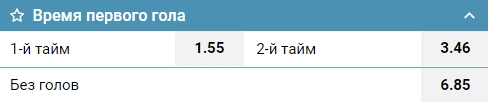 vremya-pervogo-gola-1