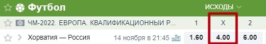 stavka-na-х-chto-znachit-1