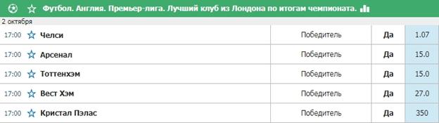 chto-takoe-dolgosrochnaya-stavka-4